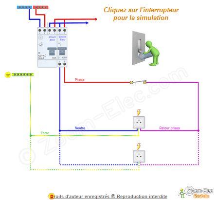 Schema Tableau Electrique Schneider