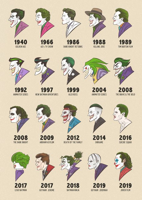 JOKER through the ages Batman DC Illustrated Poster Gift | Etsy