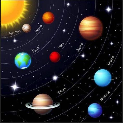 Solar System Exploration 8 Planets