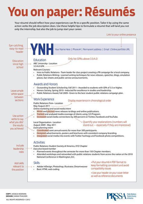 Modern resume samples CV or Resume Preparation Guide Pinterest
