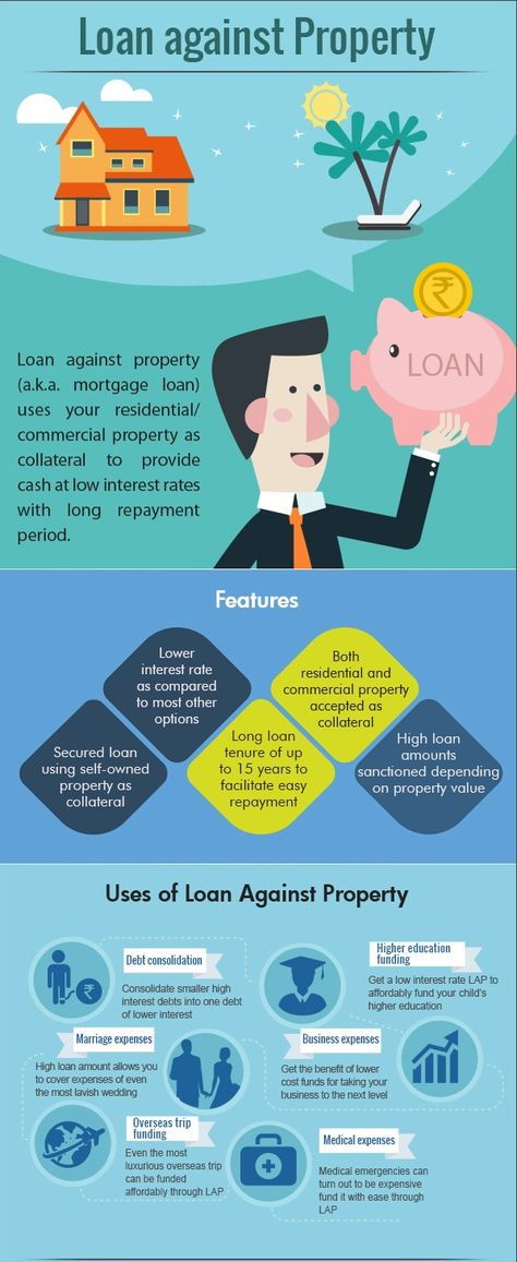 Pin By Anuragmishra On Loan Against Property Secured Loan Interest Rates Home Selling Tips