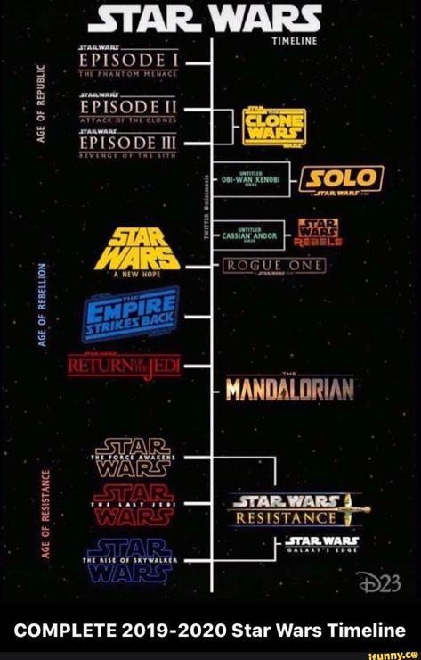 COMPLETE 2019-2020 Star Wars Timeline - iFunny :)