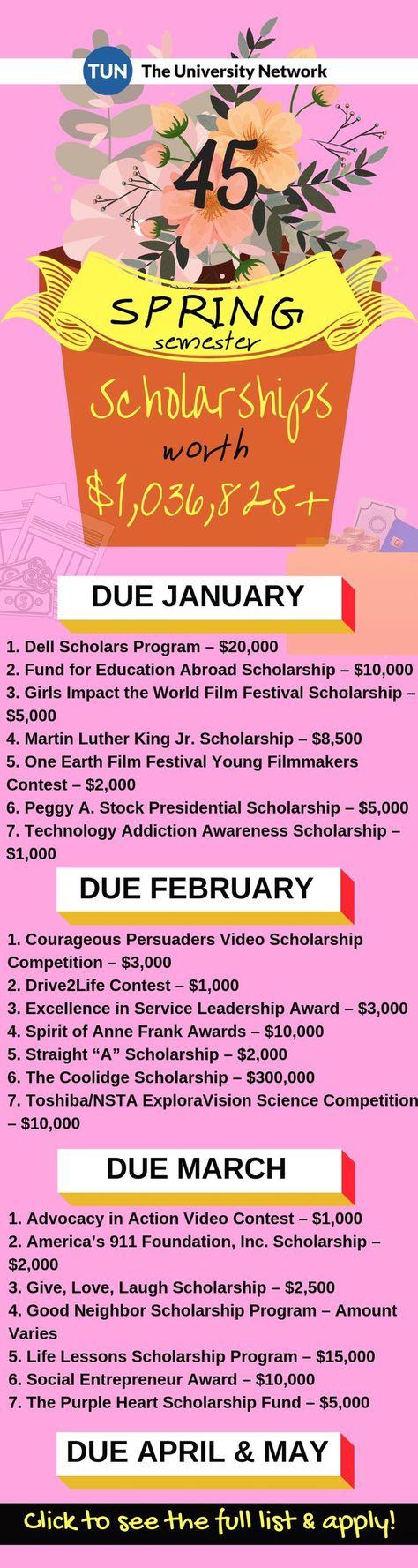 45 Spring Scholarships Worth $1,036,825