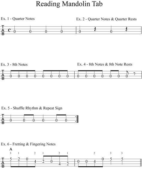 How To Read Mandolin Tab Mandolin Songs Mandolin Lessons Mandolin