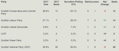 Survation Scotland poll offers great potential for Corbyn