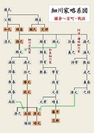 麻生太郎の家系vs松岡修造家系wwwwwwwwwwww ラビット速報