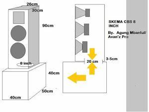 Ukuran Box Speaker Cbs 8 Inch Desain Rangkaian Elektronik Speaker