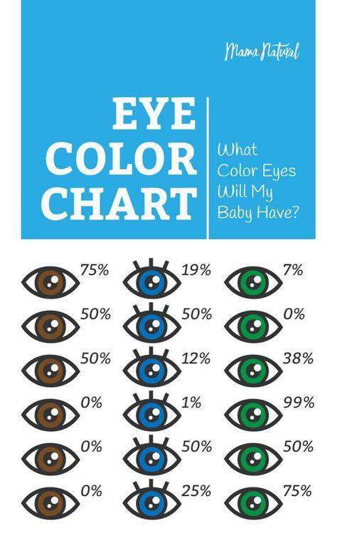 List Of Pinterest Eses Color Chart Natural Images Eses Color Chart
