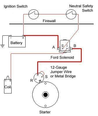 Solenoid02c With Ford Solenoid Wiring Diagram Trucks Lifted Diesel Automobile Engineering Ford