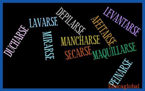 Verbos reflexivos. Para trabajar el vocabulario.