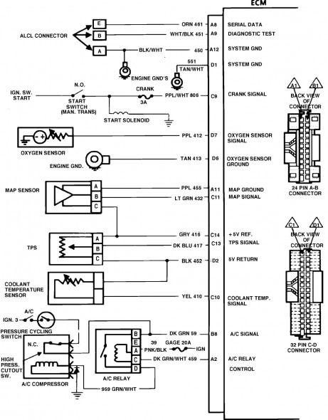 97 blazer ignition switch wiring