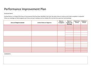 Performance Improvement Plan Template Action Plan Template How