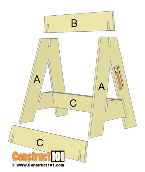 Knockdown sawhorse plans - material list.