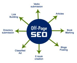 off page optimization training courses