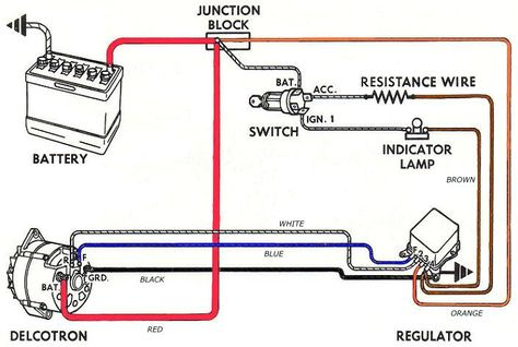 7fd64a6fd74c1890fb8ac57d9cc2b5a8 converting a generator to an internally regulated alternator Basic Electrical Wiring Diagrams at webbmarketing.co