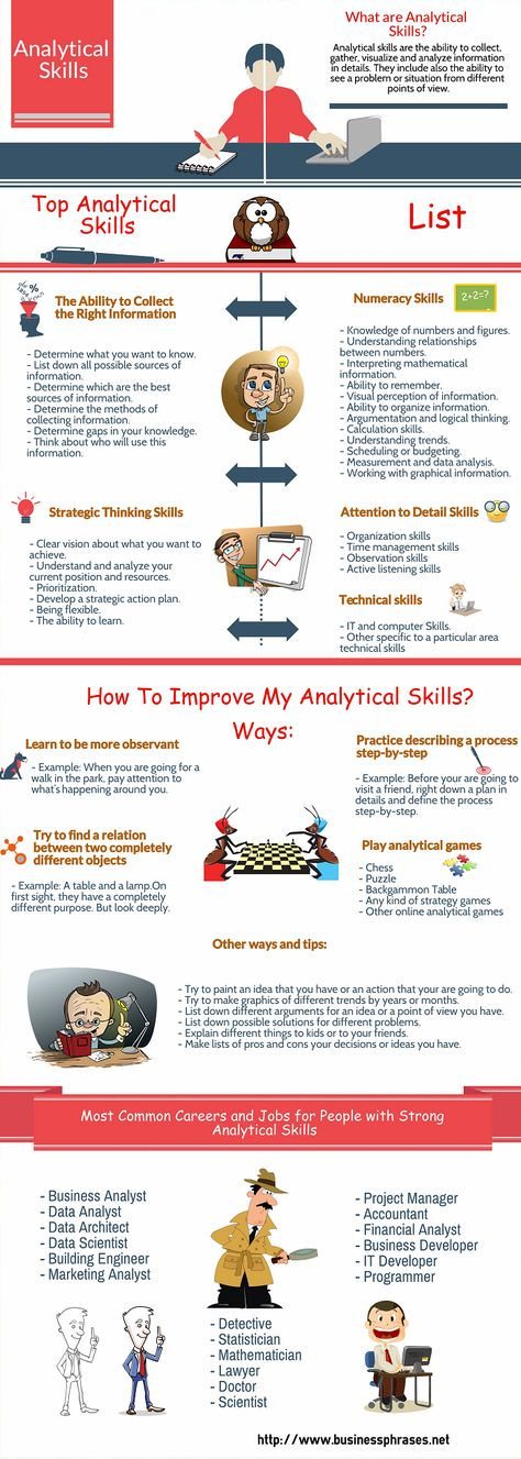 what are some analytical skills