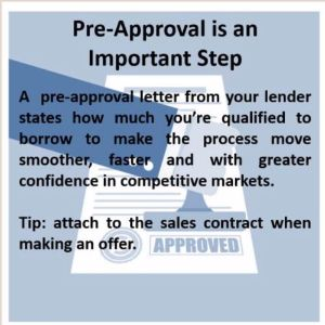 PreApproval Can Make A Significant Difference In Buyers Getting
