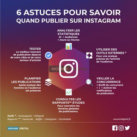 #InstagramTips 💡: 6 astuces pour savoir quand publier sur Instagram🔎  #MarketingDigital  #Infographies  #Blog #Socialmedia #reseauxsociaux #Digitalmarketing #infographiesmarketingdigital #facebook #Instagram #linkedin #twitter #marketing