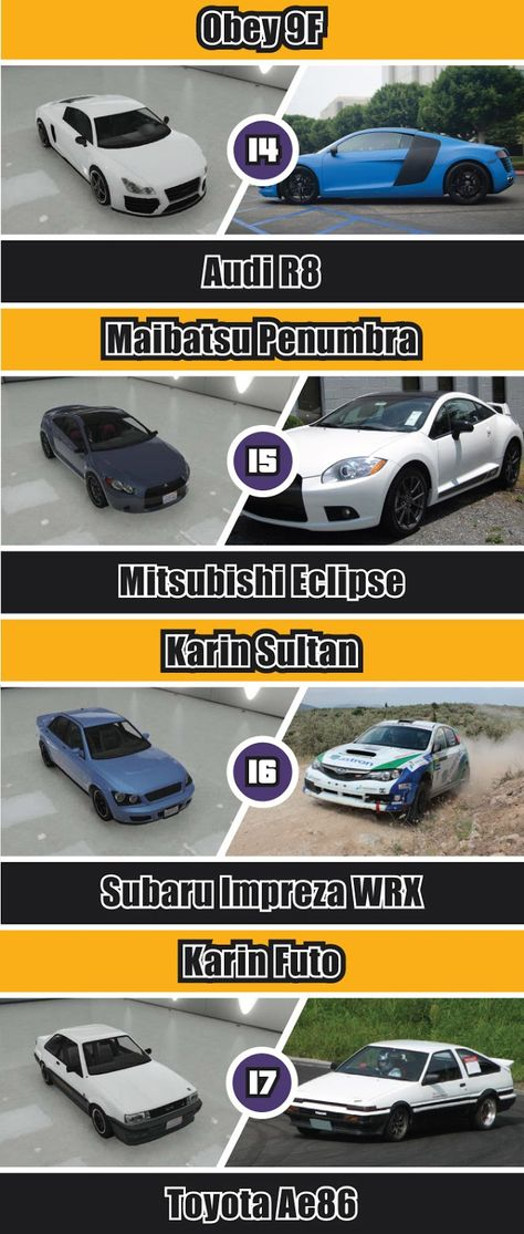 Gta V Cars And Their Real Life Counterparts Infographic Gta