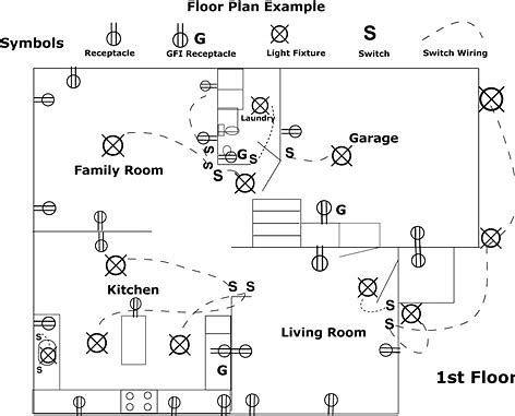 Image Result For Electrical Wiring Diagram 3 Bedroom Flat Floor Plan Drawing Electrical Wiring Diagram Floor Plans