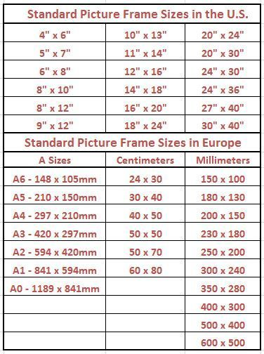 Motorcycle Rim Vs Tire Size Chart In 2020 Tyre Size Motorcycle Tires Tire