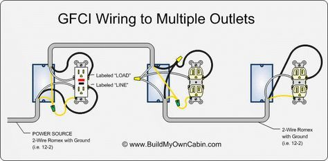 electrical how do i replace a gfci receptacle in my building wiring diagram wiring library