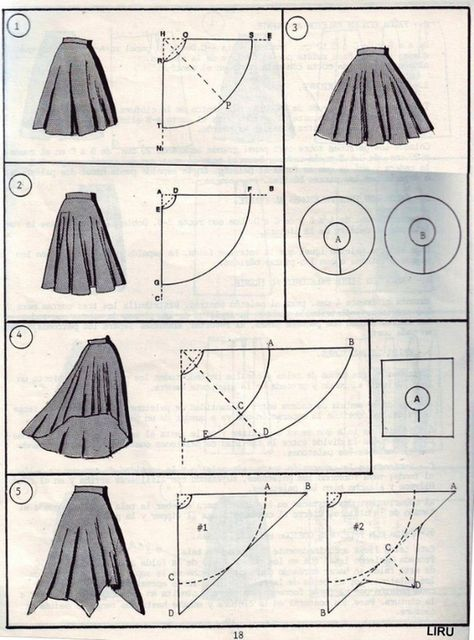 MANY, many types of skirts with their cutting diagrams.  Very interesting.
