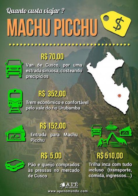 Quanto custa e preços para viajar para Machu Picchu   A pé no mundo - Roteiros e dicas para você planejar a sua viagem