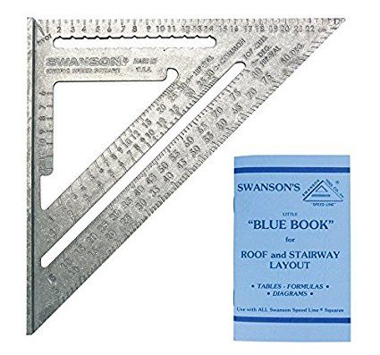 Swanson Na202 Metric Speed Square Layout Tool Aluminum Herramientas Uned