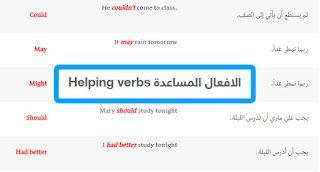 شرح درس الأفعال المساعدة في اللغة الانجليزية Helping Verbs Helping Verbs Learn English Verb