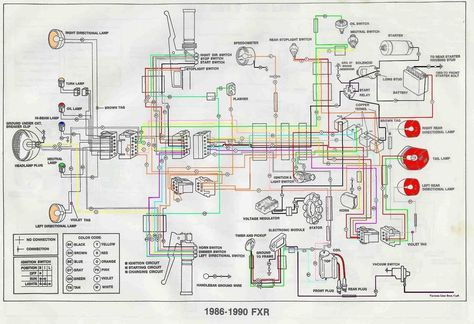Pin By Badass Bro On Electrical System Wiring Diagram Diagram Sportster