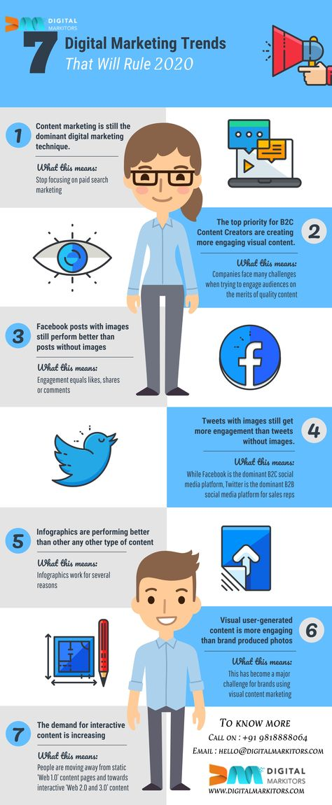 7 Digital Marketing Trends That Will Rule 2020 Infographic