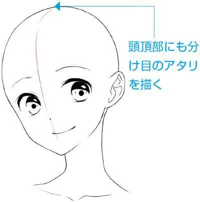 分け目 つむじの位置で悩まない 髪の基本的な描き方 イラスト マンガ描き方ナビ マンガの顔を描く 描画チュートリアル 顔のスケッチ