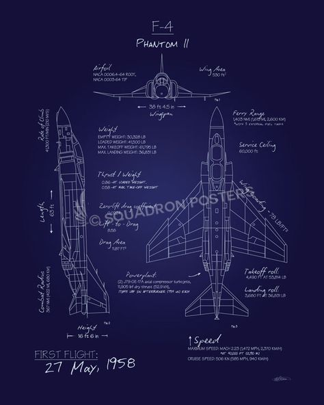 Star Wars Wall Poster Art Schematic Blueprint Millennium Falcon X B Wing TIE A3