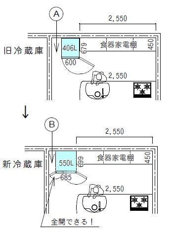 間取りアドバイザー 坂口亜希子 新しい冷蔵庫を置いたらドンピシャ リフォーム 間取り アドバイザー 間取り