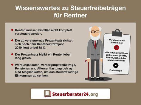 530 € Steuern sparen I Steuererklärung €-Ideen in 2021 ...