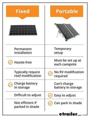 Fixed Vs Portable Solar Panel Infographic Solar Solar Panels Solar Energy Panels