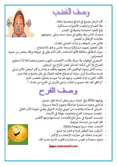 وصف الغضب وصف الفرح Madrassatii Com Arabic Alphabet For Kids Learning Arabic School Motivation