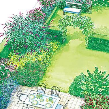 Garten Anlegen Gestaltungstipps Fur Einsteiger Garten Anlegen