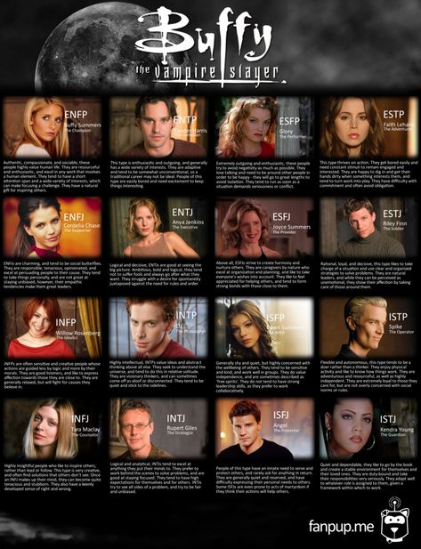 List of Pinterest myers briggs characters avengers pictures