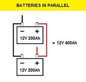 Connecting Batteries In Parallel Batteries Solar Battery Series Parallel