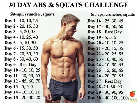 Men's Fitness: 30 Day Abs and Squats Challenge
