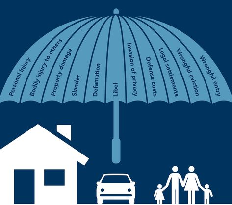 Agency Umbrella Insurance Umbrella Insurance