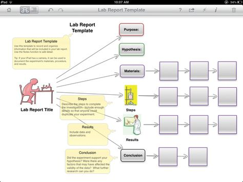 Lab Report Diagram Template Use To Help Students Track And Draft The Steps In A Lab Report Writing Lab Report Template Lab Report