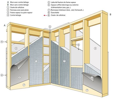 ossature bois - Recherche Google Maison et plan Pinterest