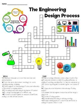 Great Resource To Use Along Side Your Instruction Of The Engineering Design Process Created In A Engineering Design Process Engineering Design Design Process