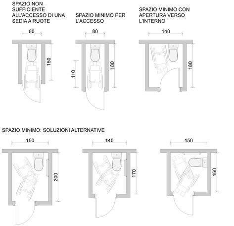 Bagno Best Bagni Pubblici Misure Photos New Home Design 2018