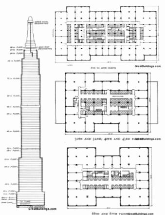 Empire State Building Floor Layout Wikizie Co