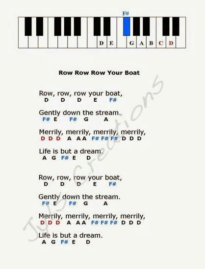 Pin By Meeeeeeeeeeuwu On Random With Images Easy Piano Songs