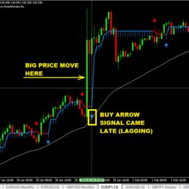 Buy Sell Arrow Indicator Mt4 Stuff To Buy Online Forex Trading